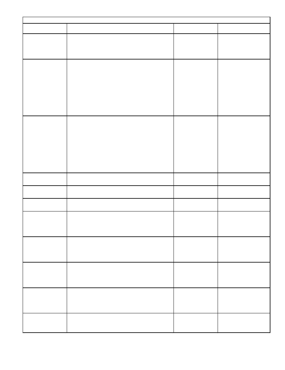 hyd mech s20p manual pdf