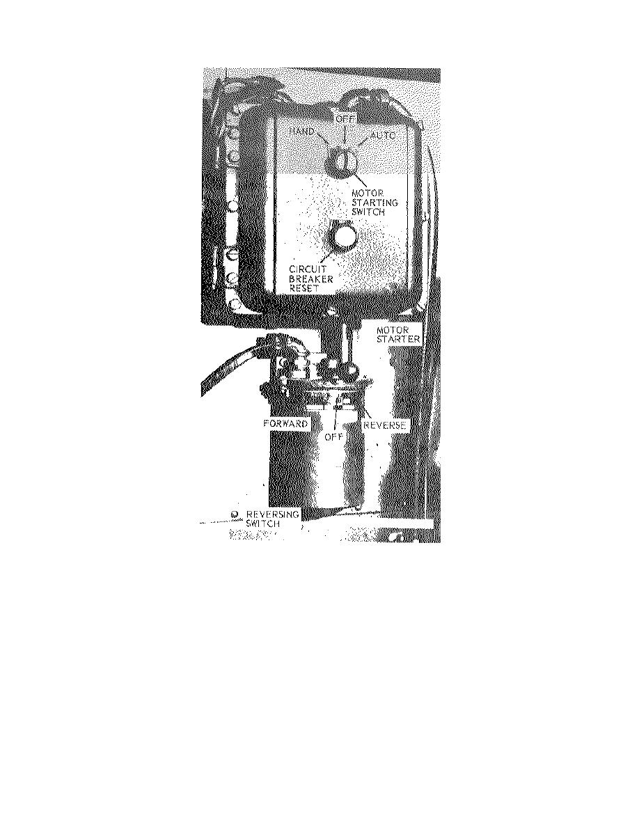 Figure 3 14 Electric Motor Starter And Reversing Switch