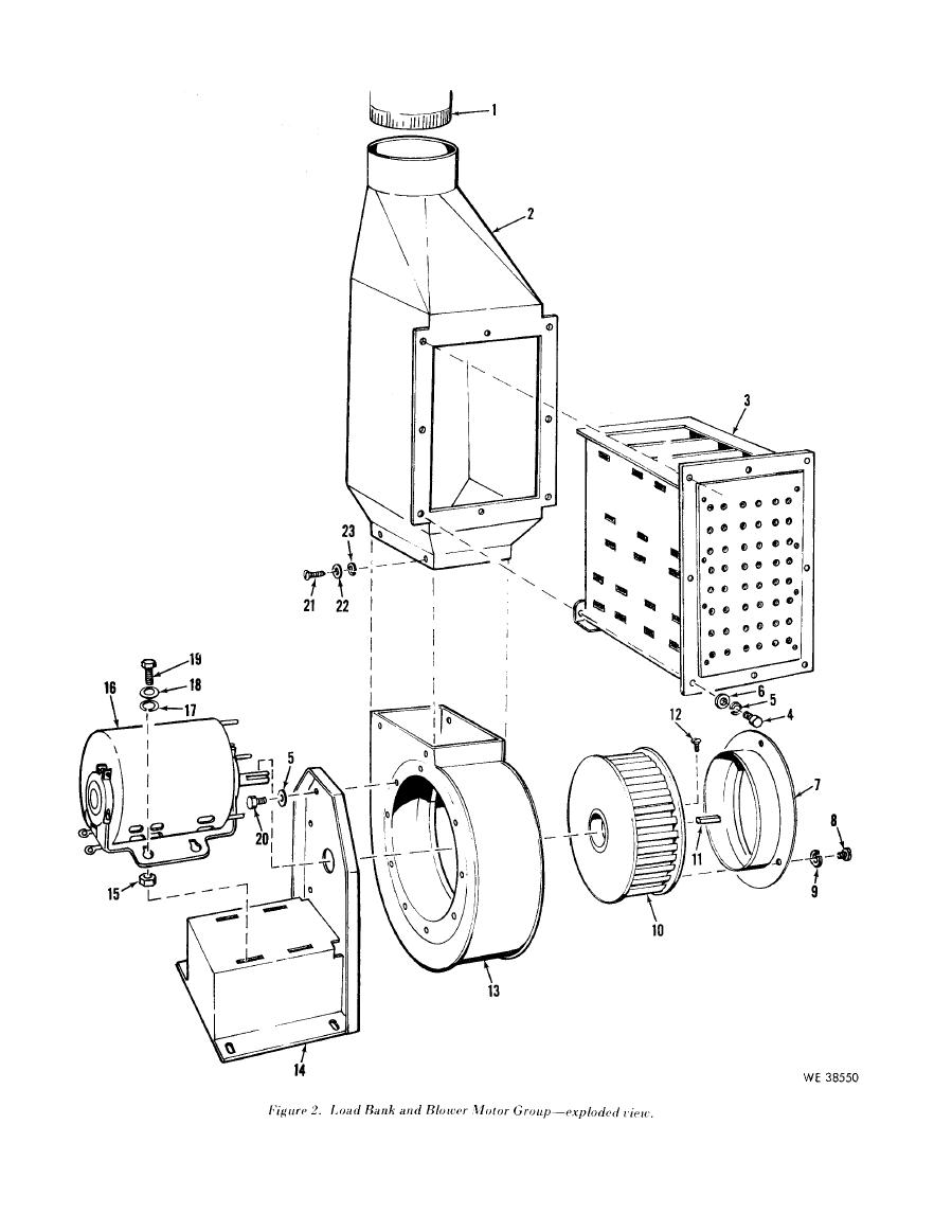 figure 2  load bank and blower motor group